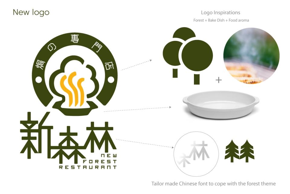 New Forest New Logo.jpg
